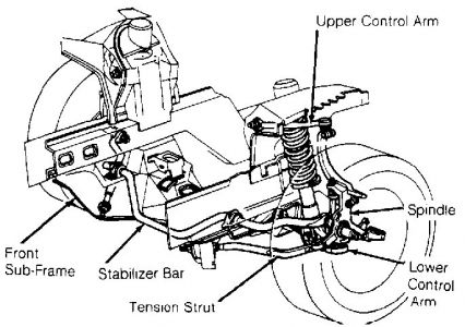 ford thunderbird front suspension diagram ford escape front suspension diagram