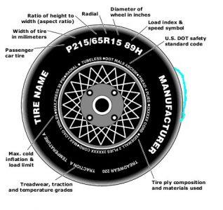 http://www.2carpros.com/forum/automotive_pictures/30961_tire1_1.jpg