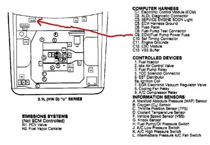 1993 lincoln town car wiring diagram with Pontiac Grand Am Fuse Box Diagram on 1989 Lincoln Town Car Wiring Diagram besides T2954528 1995 dodge caravan 3 0 l serpentine belt as well Geo Tracker Engine Problems together with 2001 Pt Cruiser Fuse Box furthermore 2000 Saab Fuel Pump Fuse Location.