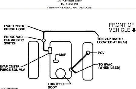 suzuki samurai wiring diagram automotive  suzuki  auto