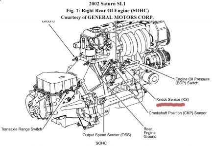 saturn sl engine knocks  acceleration engine
