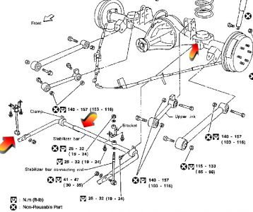 Nissan Pathfinder Rear Suspension Diagram