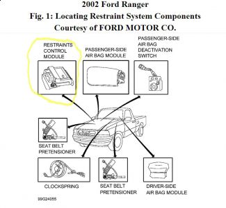 f250 door lock diagram with Ford Ranger Door Ajar Switch Location on 1967 Toyota Corolla Engine as well 2000 Honda Accord Lock Schematics furthermore Wiring Diagram For Car Door Lock in addition Gmc Front End Parts Diagram moreover Ford F Series F Super Duty 1996 Fuse Box Diagram.