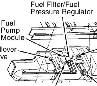 fuel filter location how do i change a fuel filter on a 98 dodgewww 2carpros com forum automotive_pictures 30961_zfilt_1