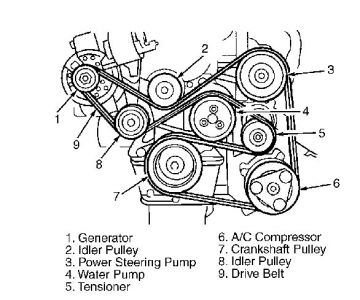 Wiring Diagram For 2001 Mitsubishi Montero also Toyota 2002 4 Cylinder Camry Fuel Filter Location as well F150 Maf Location moreover 92 Ford Tempo Engine Diagram together with 1955 Chevy Heater Control Valve Location. on ford bronco 2 belt diagram