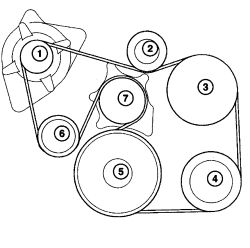 Belt on 2011 Kia Sorento Serpentine Belt Diagram