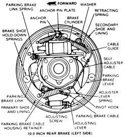 1985 ford f150 rear brakes brakes problem 1985 ford f150. Black Bedroom Furniture Sets. Home Design Ideas