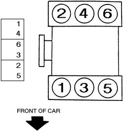 Ford Windstar 3 8 Engine Firing Order Diagram as well Audi Cabriolet 1997 Audi Cabriolet Front Auxilairy Relay Panel likewise Audi A3 8p Fuse Box Diagram further Peugeot 307 Fuse Box Diagram likewise Porsche Boxster Sun Visor. on fuse box audi a4 cabriolet