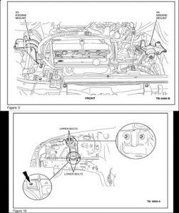 99 Eskort Motor Mount Probleme