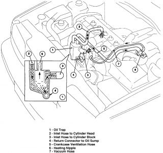 2005 volvo xc90 smoking periodically: it seems to smoke ... 2003 volvo xc90 engine diagram