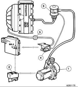 on 1997 Volvo 850 Vacuum Line Diagram