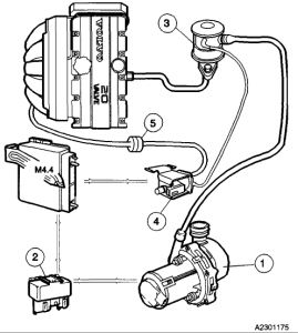 1998 Volvo S90 Vacuum Diagram on Volvo 850 Pcv Diagram