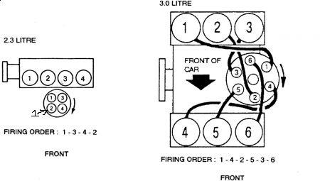 1985 ford tempo spark plug wires electrical problem 1985 ford ok i hooked it up like the diagram shows and it doesnt start on the distributor cap there is a 1 where the spark plug for the 2nd cylinder spark plug wire