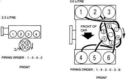 03 kia sedona spark plug wiring diagram 1985 ford tempo spark plug wires i took the spark plug #6