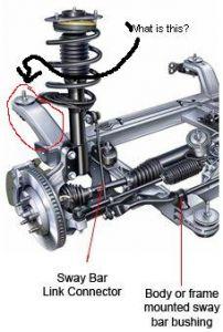 http://www.2carpros.com/forum/automotive_pictures/347347_question_1.jpg