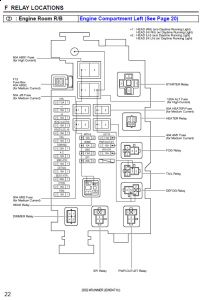2002 toyota 4runner fuse box need replaced the windows. Black Bedroom Furniture Sets. Home Design Ideas