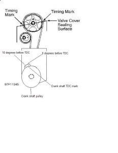 https://www.2carpros.com/forum/automotive_pictures/369263_Crank_pulley_timing_mark_1.jpg