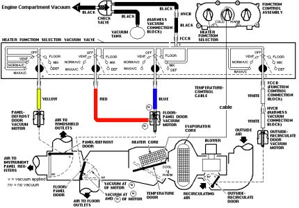Ford Mustang 2000 Ford Mustang Air Thru Vents on 5 post relay schematic
