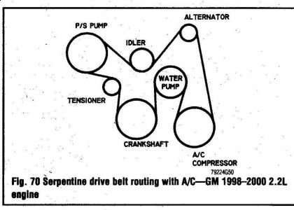 2001 Chevy Cavalier Serpentine Belt Diagram