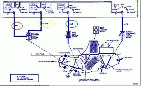 http://www.2carpros.com/forum/automotive_pictures/405478_ltcairflow_1.jpg