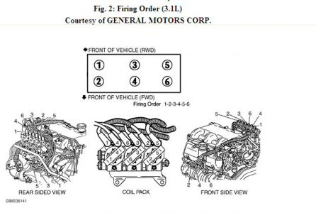 [EQHS_1162]  Spark Plug Gap: I Need the Spark Plug Gap for My Car It Has a 3.1L... | 2000 Buick Lesabre Spark Plug Wiring Diagram |  | 2CarPros