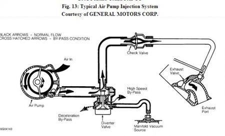 Thermostatic Steam Trap Principle in addition Bmw Wiring Diagram Download additionally Alpine Car Audio Wiring Diagram also How To Fit Spots together with Pioneer Car Systems. on car tape wiring diagram