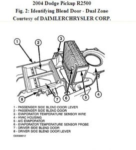 95 Dodge Dakota Engine Diagram