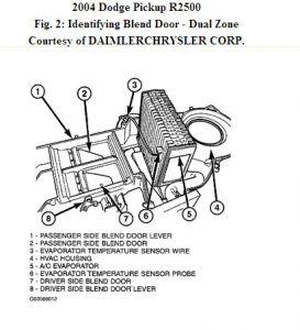 2004 dodge ram a c i have a 2004 dodge 2500 diesel truck 4x4 the rh 2carpros com dodge ram 1500 wiring diagram free dodge ram wiring diagram 2003