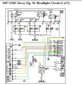 dimmer switch wiring diagram gmc 2007    gmc    envoy headlamps during the night time driving  i  2007    gmc    envoy headlamps during the night time driving  i