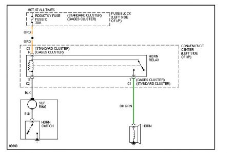 yankee turn signal wiring diagram 1990 chevy cavalier turn signals and horn: electrical ...