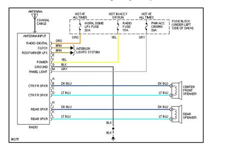 chevy s10 stereo wiring diagram  chevy  get free image Wiring Diagrams 2002 Chevy Suburban Side Mirror 2004 chevy suburban wiring diagram