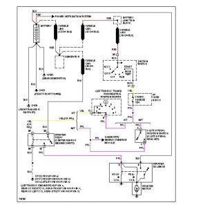 1996 chevy blazer keeps blowing crank fuse when starting. Black Bedroom Furniture Sets. Home Design Ideas