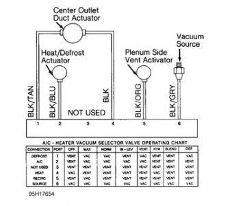 http://www.2carpros.com/forum/automotive_pictures/406719_vac_diagram_1.jpg