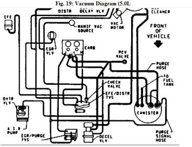 1990 chevy k5 blazer wiring diagram with In 1986 Chevy S10 Fuse Box on Wiring Diagram For A 91 Chevy C1500 Truck additionally 1990 Chevy S10 Serpentine Belt Diagram together with In 1986 Chevy S10 Fuse Box besides Watch besides ZuYckD.
