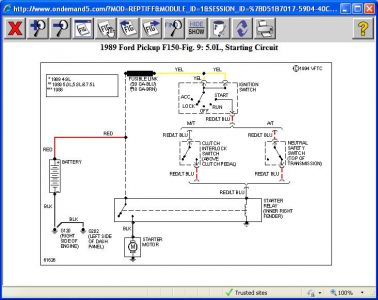 1989 ford truck starter wire diagram wiring diagram data today