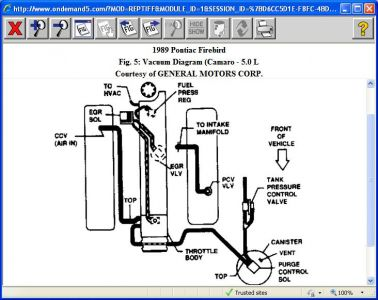 1989    Pontiac       Firebird    Vacuum    Diagram     Engine Mechanical