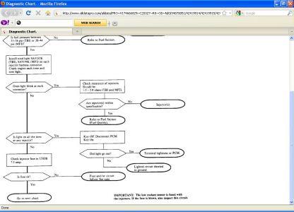 http://www.2carpros.com/forum/automotive_pictures/416332_1991_SC_crank_no_start_part2_1.jpg