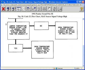 https://www.2carpros.com/forum/automotive_pictures/416332_1992_pontiac_grand_prix_code_23_part3_1.jpg