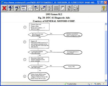http://www.2carpros.com/forum/automotive_pictures/416332_1993_sl2_code_41_trouble_tree_1.jpg