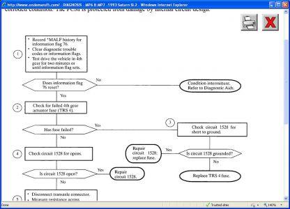 http://www.2carpros.com/forum/automotive_pictures/416332_1993_sl2_code_76_part_1_1.jpg