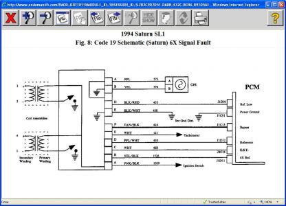 1994 Saturn Wiring Diagram Modern Design Of Wiring Diagram