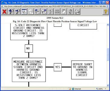 http://www.2carpros.com/forum/automotive_pictures/416332_1995_sl2_code_22_part5_1.jpg