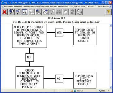http://www.2carpros.com/forum/automotive_pictures/416332_1995_sl2_code_22_part6_1.jpg