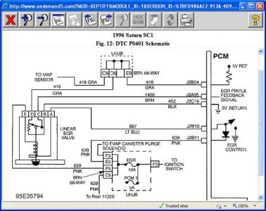 1996 saturn sl1 fuse box diagram 1996 saturn sc1 trying to figure out if my car is obd ii #3