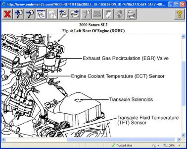 1996 saturn sl1: my daughter has noticed at times when she ... 1996 saturn sl1 engine wiring diagram #12