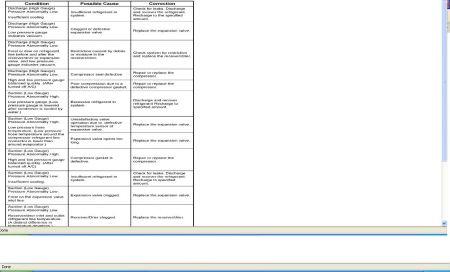 http://www.2carpros.com/forum/automotive_pictures/416332_2001_Isuzu_Rodeo_ac_chart_part2_1.jpg