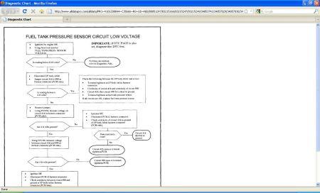 http://www.2carpros.com/forum/automotive_pictures/416332_2001_SL2_code_P0452_trouble_tree_part1_1.jpg