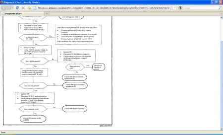 http://www.2carpros.com/forum/automotive_pictures/416332_2001_SL2_code_P0452_trouble_tree_part2_1.jpg