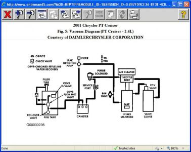 2001 pt cruiser engine wiring diagram images 06 pt cruiser wiring 2004 pt cruiser wiring diagram for