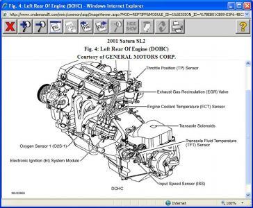 1997 saturn sl2 engine diagram about wiring u2022 gatbook co rh gatbook co 87 Chevy Truck Coolant Flow Mazda B4000 Coolant Level